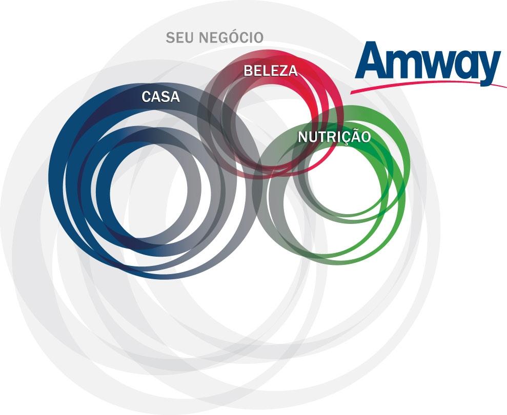 Amway nutrilite realiza 6ª edição da corrida cross country no